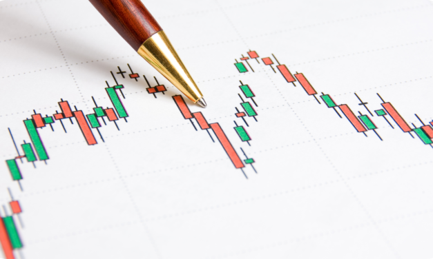 technical analysis and forecast: Majors, equities and commodities